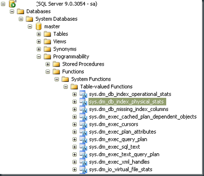 sql01sysfunctions